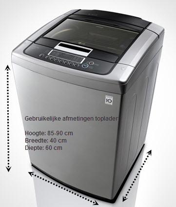 wasmachine kopen gratis persoonlijk advies
