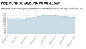 Samsung WF70F5E0Z4W prijzen monitor
