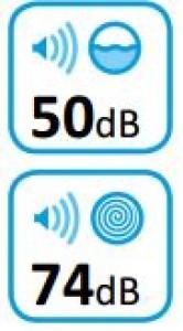 Geluidsniveau Bosch WNAT323471