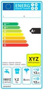 Let op energielabel bij het kopen van een wasdroger