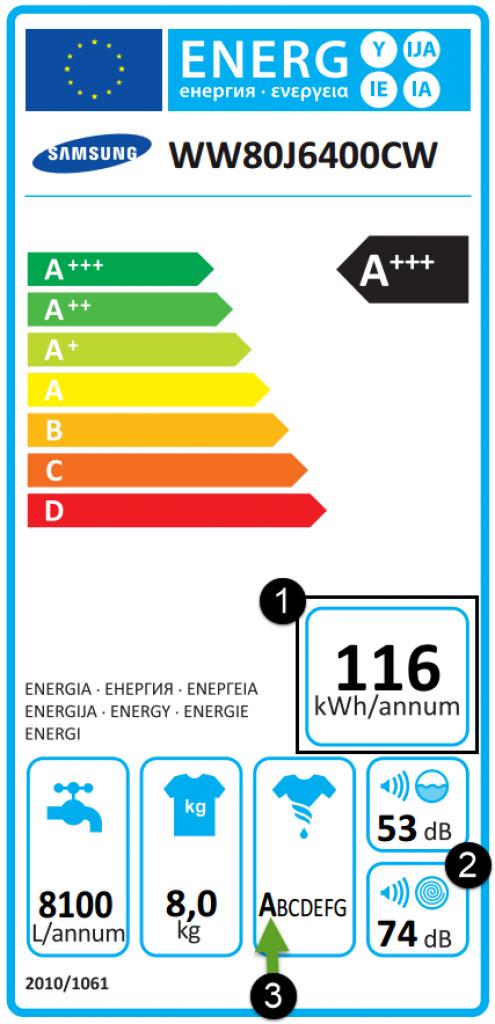 Uitleg energielabel van de Samsung WW80J6400CW