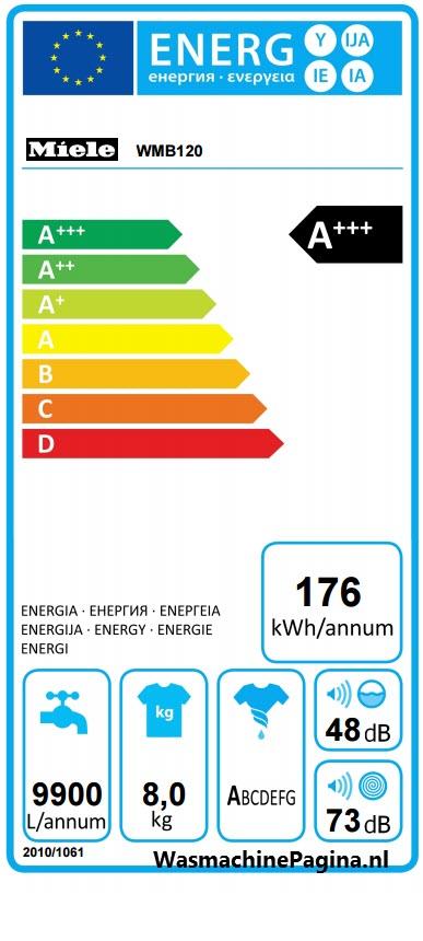 Jaarlijks energieverbruik Miele WMB120WCS