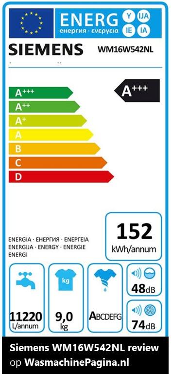 Energieverbruik van de Siemens WM16W542NL