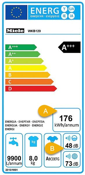 energieklasse en verbruik Miele WKB 120 WCS