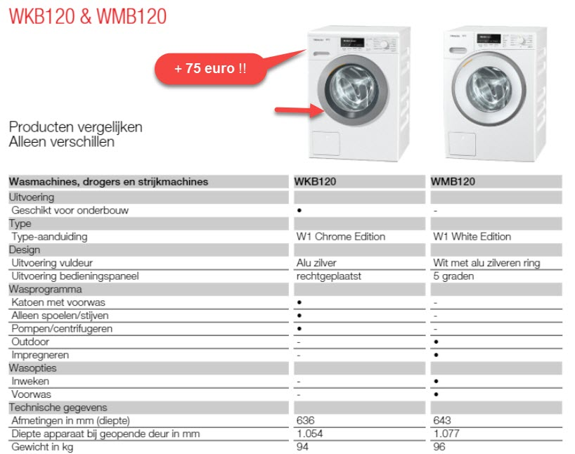 miele wkb 120 wcs review wasmachine pagina. Black Bedroom Furniture Sets. Home Design Ideas