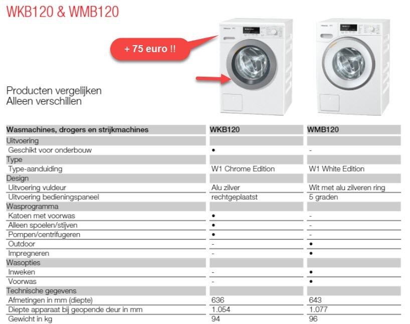 verschillen-miele-wkb-120-wcs-en-wmb-120-wcs
