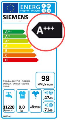 Energieklasse A+++ - 50%