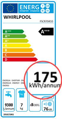 Energieverbruik van de Whirlpool FSCR70410