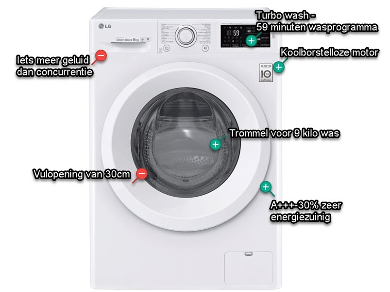 Alle sterke en zwakke punten van de LG wasmachine