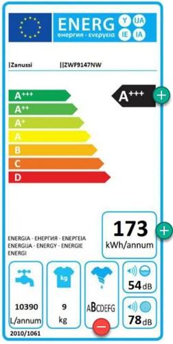 laag energieverbruik