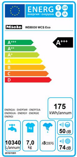 test energieverbruik - label A+++