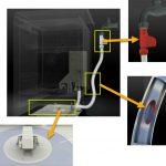 wasmachines met waterbeveiliging