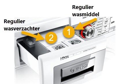 Bosch i-dos goedkoper in gebruik