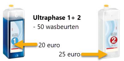 Twindos met Ultraphase duur wasmiddel