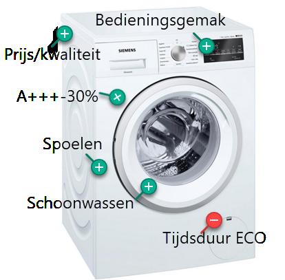 sterke punten - zwakke punten van de Siemens wasmachine