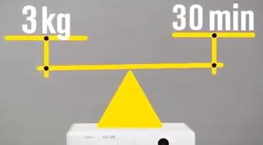 FUZZY-LOGIC wasduur wordt aangepast aan hoeveelheid was