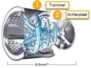 Meer uitleg over QuickDrive trommel