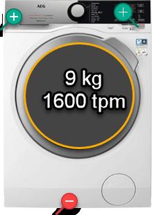 plus en minpunten van de nieuwe aeg wasmachine