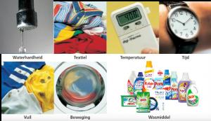 factoren voor schone was