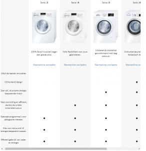Bosch wasmachine serie