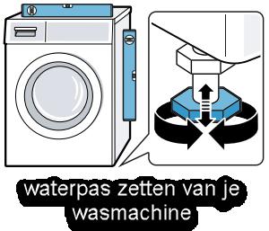 Aandachtspunten aansluiten en installatie wasmachine