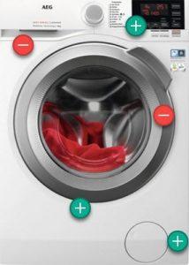 AEG L6FBNR1 getest door WasmachinePagina - voordelen en nadelen